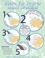 Steps for proper hand washing by arTisTinDaMaKing