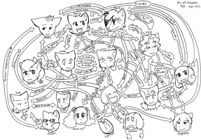 BCB Love Chart - Uncoloured. by taeshilh