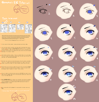 Eye Tutorial~ by hannitee