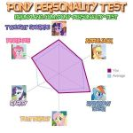 I'm Rainbow Dash? and apparently I love chicken! by Telaros