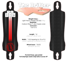 Drang LongBoards Drifter by blackbeast