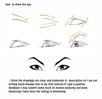 how to draw the eye by shoora