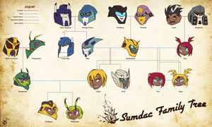 COMMISSION: Sumdac Family Tree by Humblebot