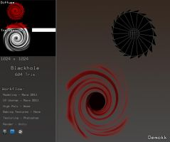 Blackhole Game Model by Demokk