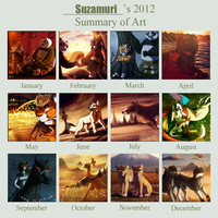 2012 summary of art. by Suzamuri