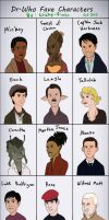 My fave Dr.Who characters by Cricky-Vines