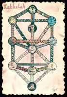Ancient Kabbalah by samukay