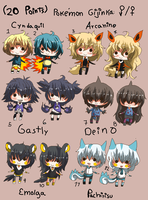 20 points for chibi - POKEMON GIJINKA set 3 -CLOSE by Ayuki-Shura-Nyan