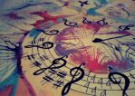 Circle of Fifths by Novananindron