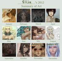 2012 Summary by siiju