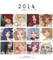 Summary of Art 2014 by RazorCheeks
