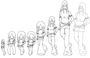 Style Chart by ladykayra
