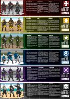 GUNGEAR NPC INFANTRY SHEET by CatzK3