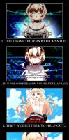 Signs of a Yandere by Rednal29