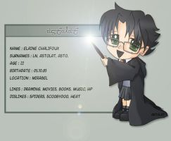 ID - Harry Potter by astolat