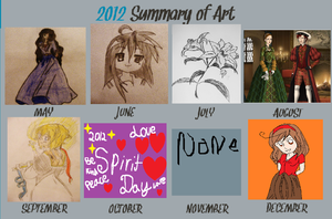 Summry of art 2012 by CountessSana