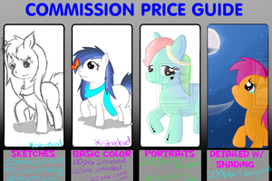 Commission Prices by TE-Lightning