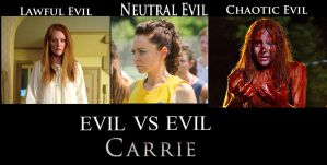 Carrie ( Evil VS Evil) (Character Alignment) by camilopezo