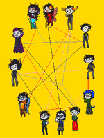 Alex's Radical Shipping Chart by Superfreaky228