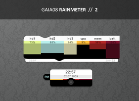 GAIA08 Rainmeter Double by AlbinoAsian