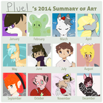 2014 summary by Pluel