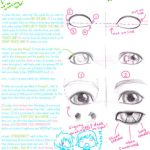 Tutorial: Draw Eyes : Pencil by bommie