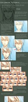 Digt Paiting Tutorial I +face+ by N-Maulina