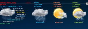 AccuWeather COLOR Weather Skin by maranello2009