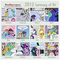 RedApropos' 2013 Summary of Art by RedApropos