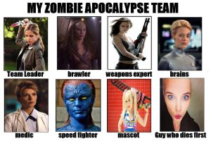 DW1's Zombie Apocalypse Team [Female] by DoctorWhoOne