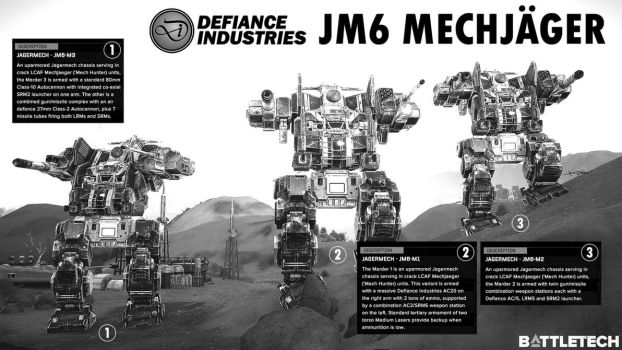 Defiance Industries Mech Hunters - Battletech 2017 by carmenara