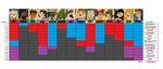 Total Drama Pahkitew Island ORG Chart by bad-asp