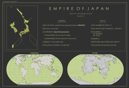 Heart of darkness - Empire of Japan by Likaaon