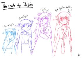 The Growth of Jejudo by KawaiiKitty129