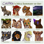 2014 Summary of Art by Chotara