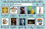 My Top 10 Favorite Scientist Characters by BeeWinter55