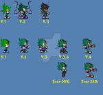 Version Differences Max,Force by Sonicfactor