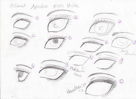 different aradia eye styles by kimmyragefire