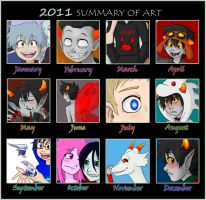 2011 In Art Meme by demonoflight