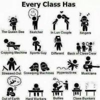 Every Class has... by cosenza987