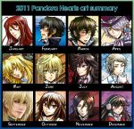 One year with Pandora Hearts by Amarevia