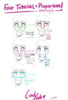 Anime Face Tutorial+Proportion by Chirikoo