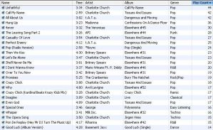 iPod Chart 10th December 2005 by abnormia