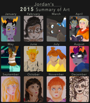 2015 Summary of Art by anyrandomfandom