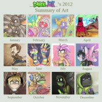 DarkJak's 2012 Art Summary Meme by ZombiDJ