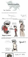 Character Meme - Solan by Inonibird
