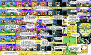 'LETS LEARN ABOUT KLONOA' No.1 by darkspeeds