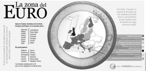 Infografia Euro by lizTherion