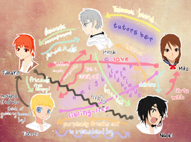 Ao Oni relationship chart. by PPG-RRB-Fan