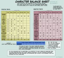 Character Balance Meme- Vices by SpiralingStaircase